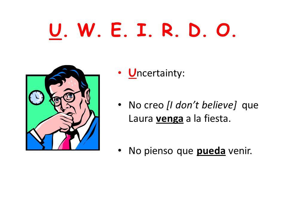 U. W. E. I. R. D. O. Uncertainty: No creo [I don't believe] que Laura venga a la fiesta.